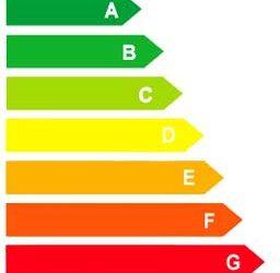 Wat houdt het energielabel in?